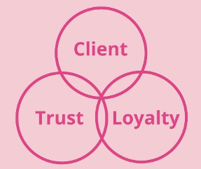 shine-business-client-trust-loyalty
